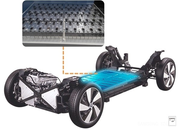 About The Types Of Electric Cars And Their Future