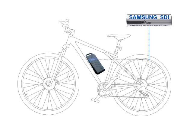 Samsung SDI Li-ion Battery – E Bike